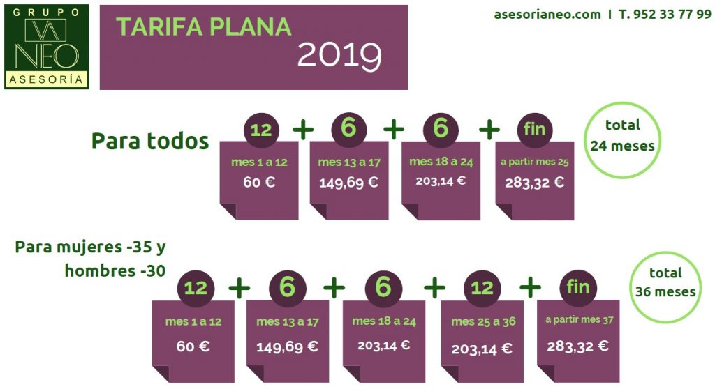 tarifa plana de autonomos