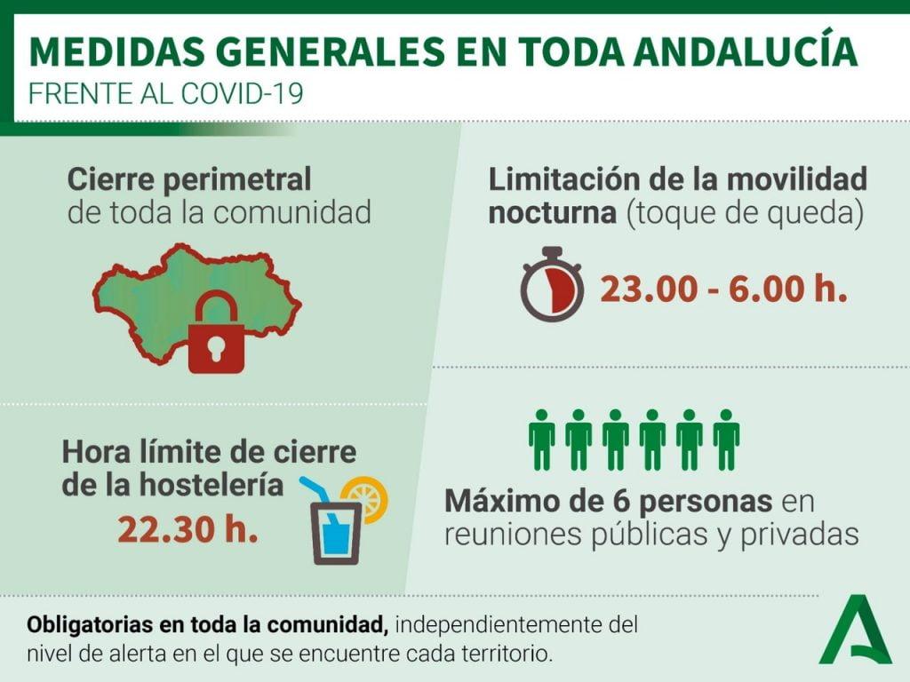 medidas-generales-andalucia-covid-independiente-nivel-alerta