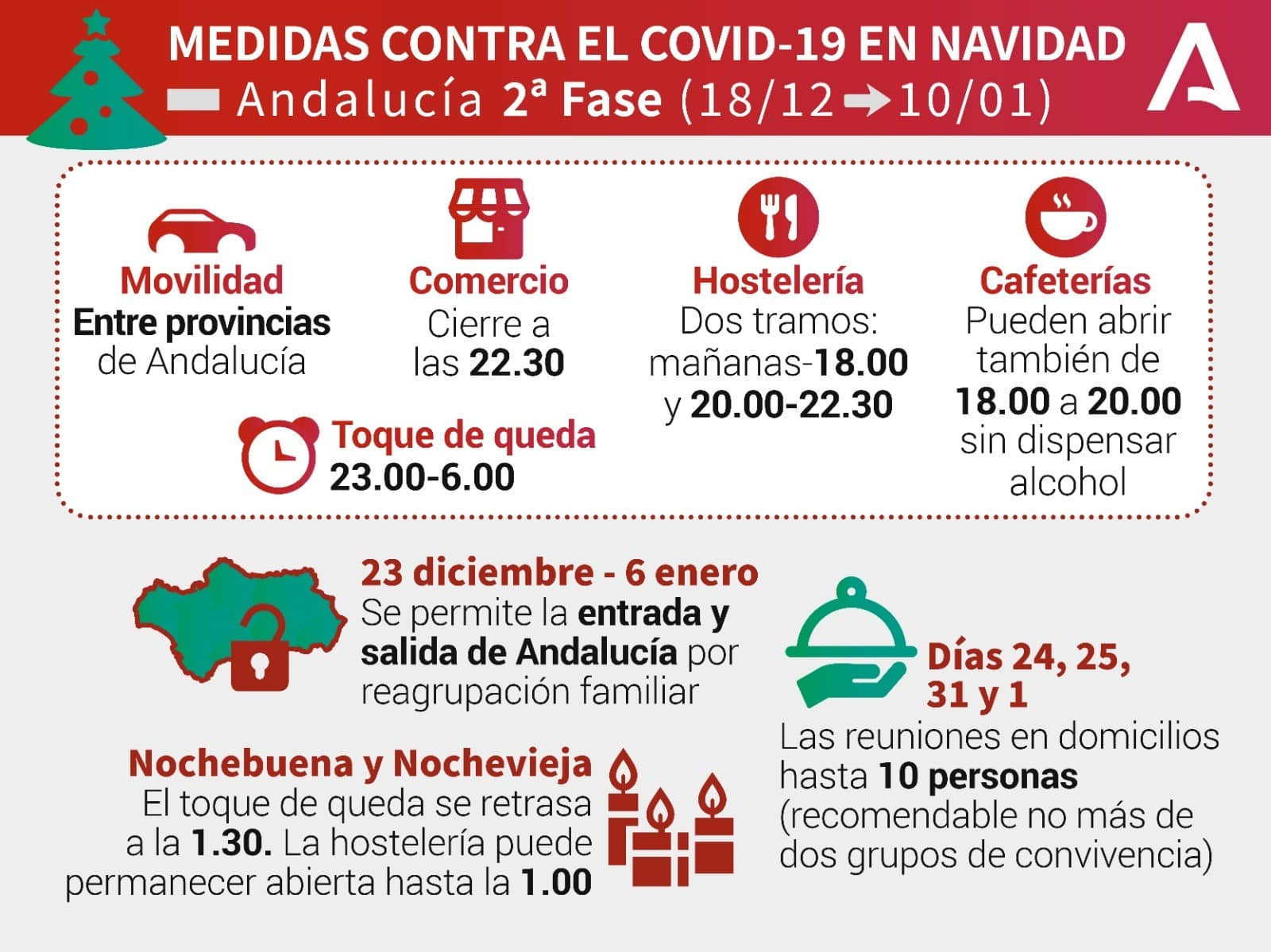 medidas-covid-navidad-2020-andalucia-21-12-2020