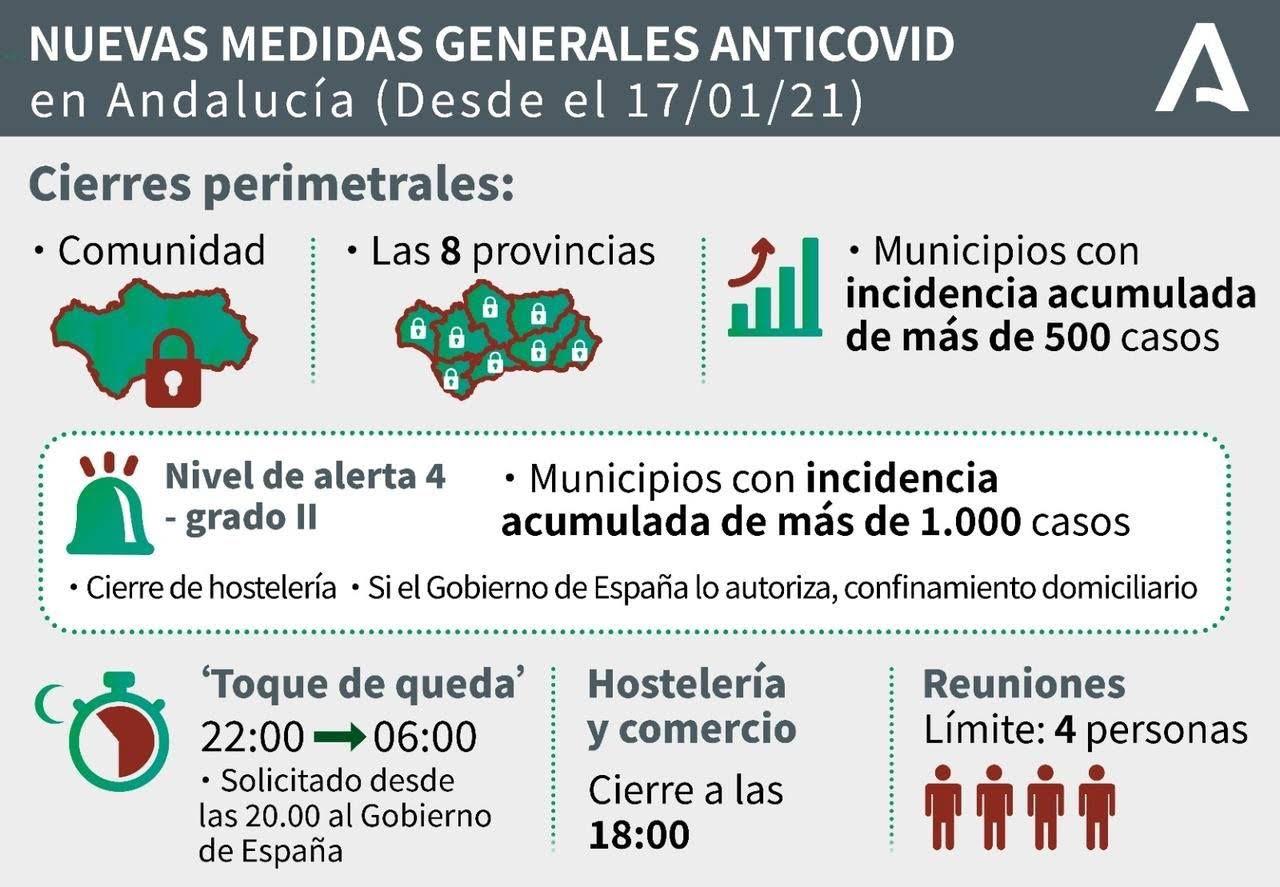 covid-medidas-generales-andalucia-17-enero-2021