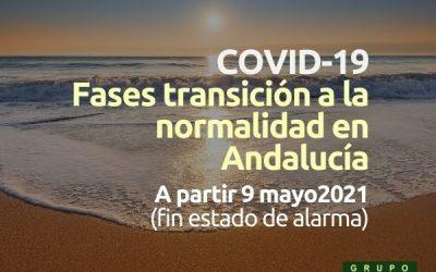 Fases hacia la normalidad en Andalucía (a partir del 9/mayo/2021)